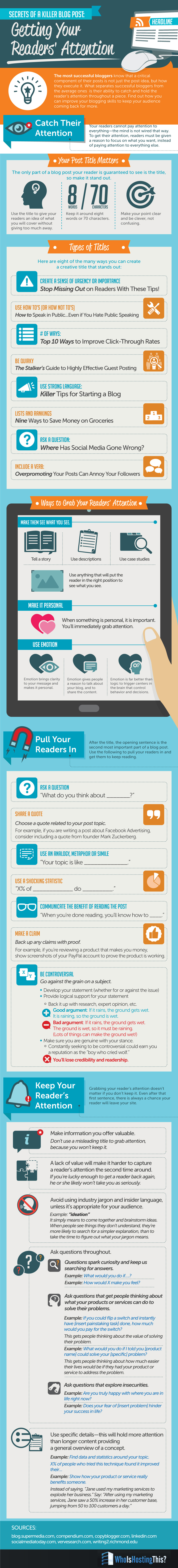 How-to-Write-a-Killer-Blog-Post-Infographic