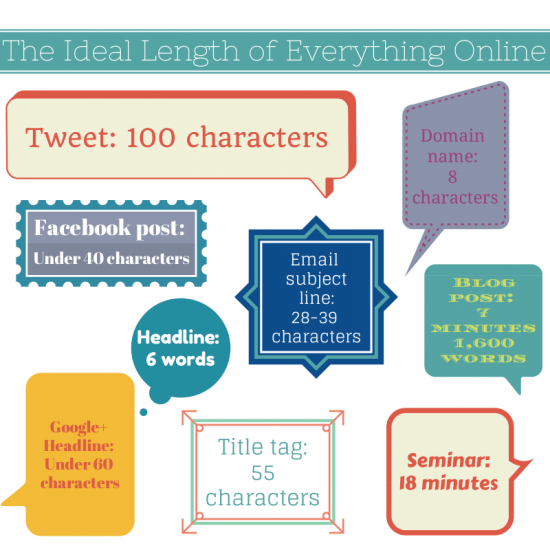 The ideal length of any online content infographic