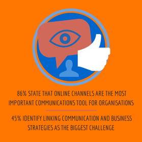 online channels for communications and business