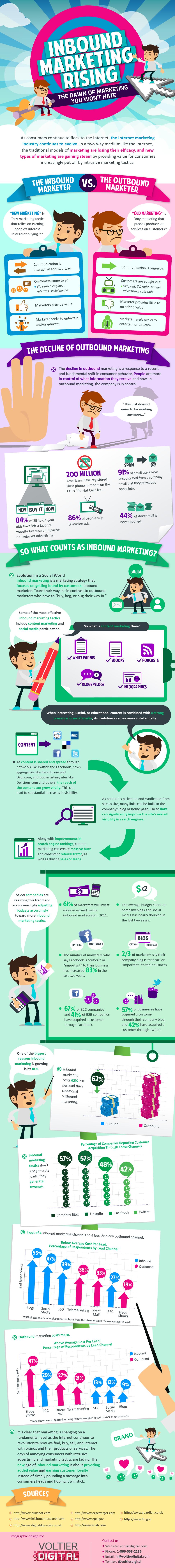 Outbound vs Inbound Marketing Infographic