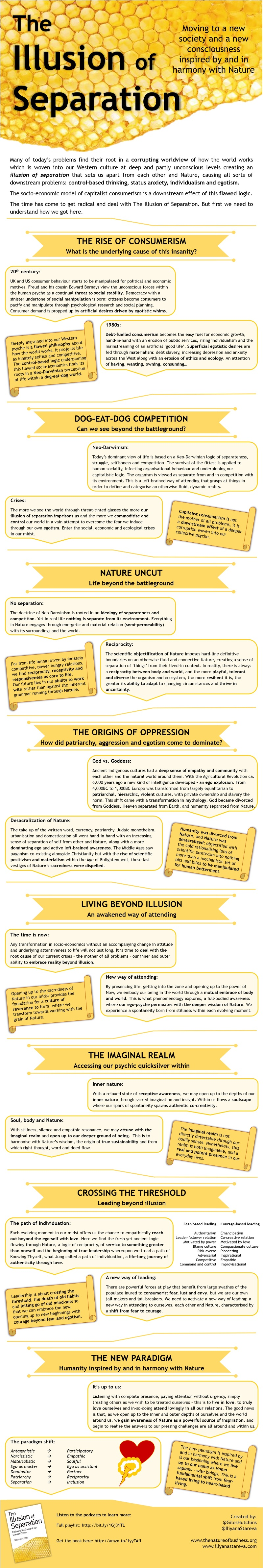 the-illusion-of-separation-infographic-jpg-small