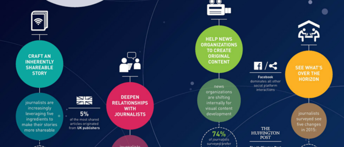 storytelling_news_journalism_social_media