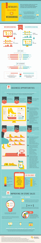 infographicwebroomingvsshorooming