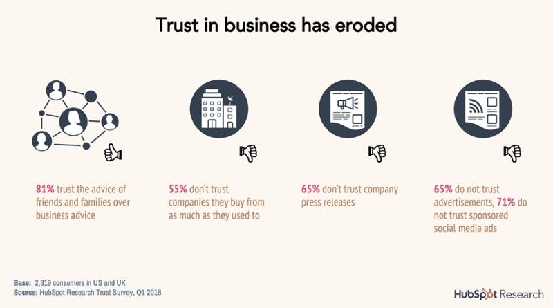 1-trust-in-business