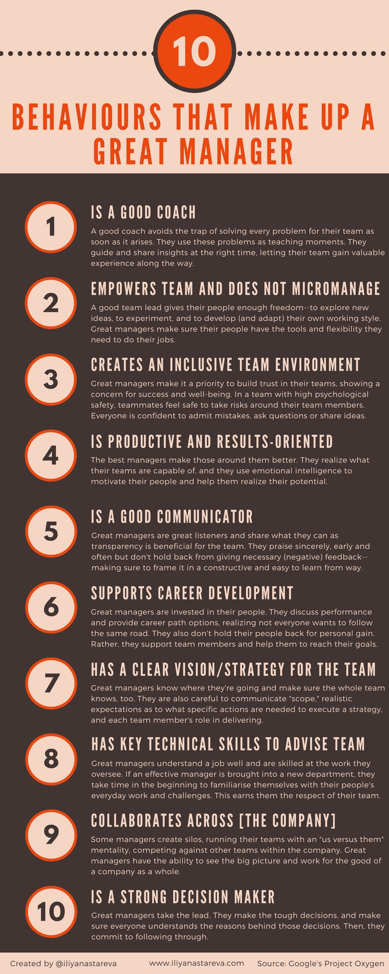 10 Behaviours That Make Up a Great Manager [Infographic]