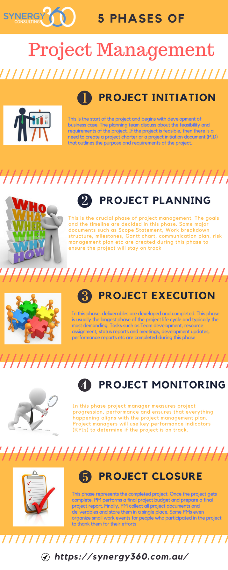 5_project_management_process_groups