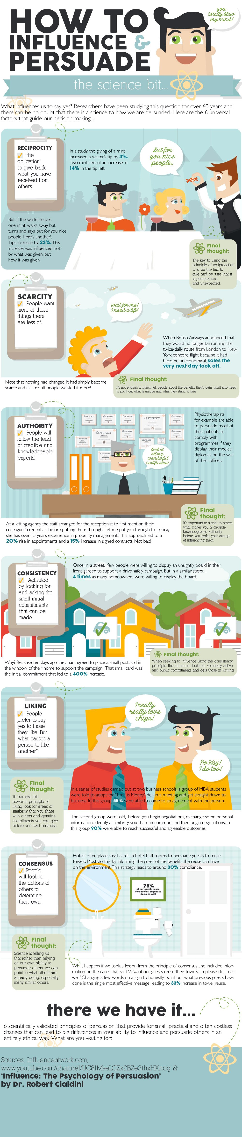 6-elements-persuasion-infographic