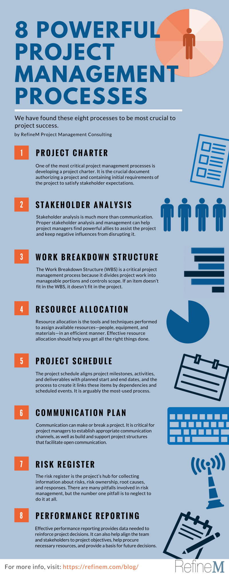 8-Powerful-Project-Management-Processes-