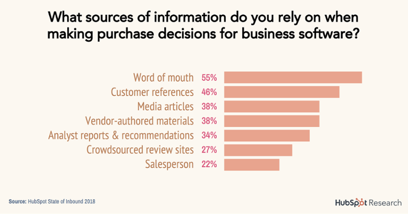 9-sources-of-information