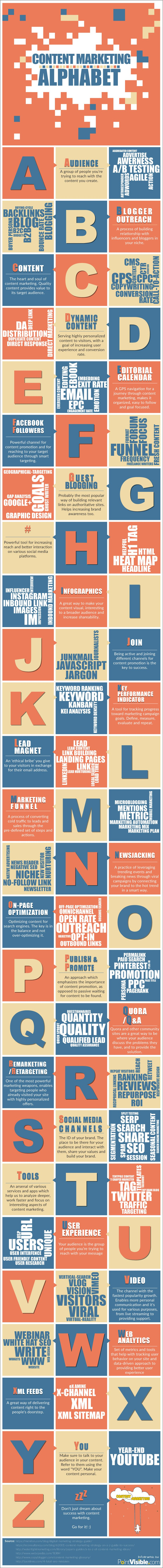 Content-Marketing-Alphabet-Infographic.jpg