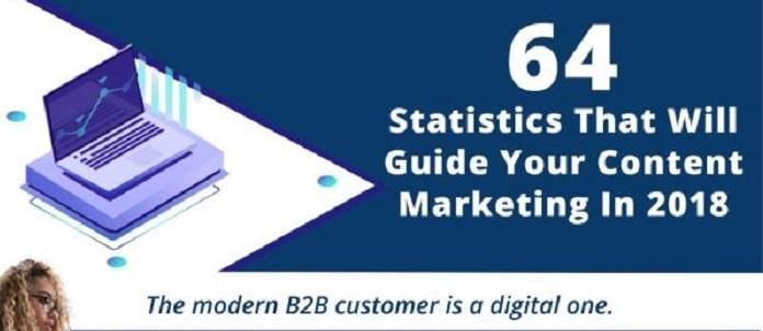 Content_Marketing_Statistics