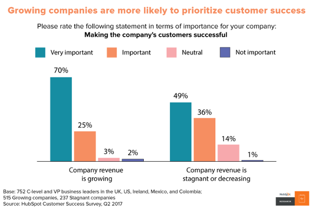 Customer-Service-report-1