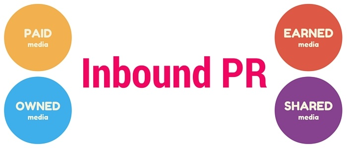 Inbound PR and the PESO model