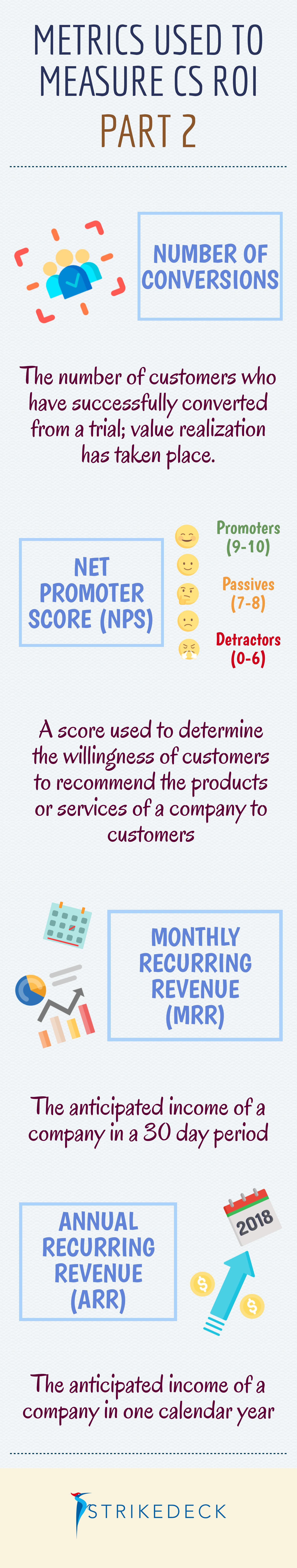 Metrics-Used-to-Measure-CS-ROI-P2-Infographic