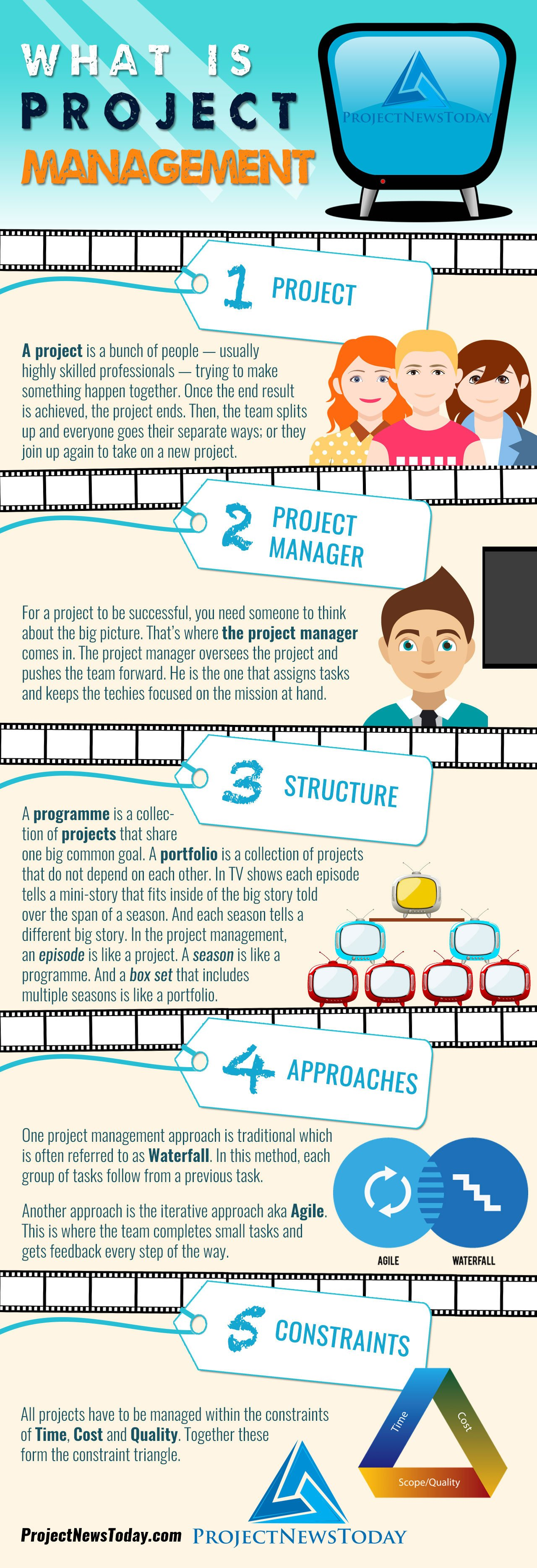 Project_Management_key_terms_definitions_infographic