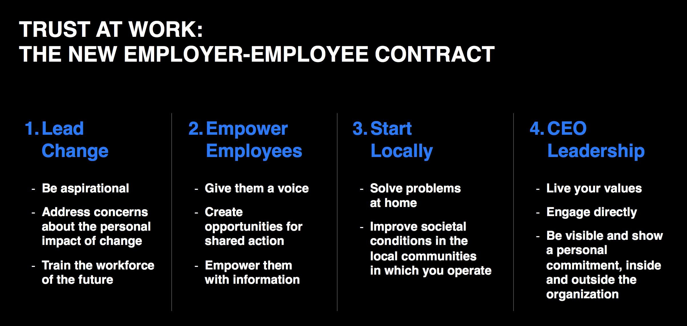 trust at work and the new contract emlpoyee-employer