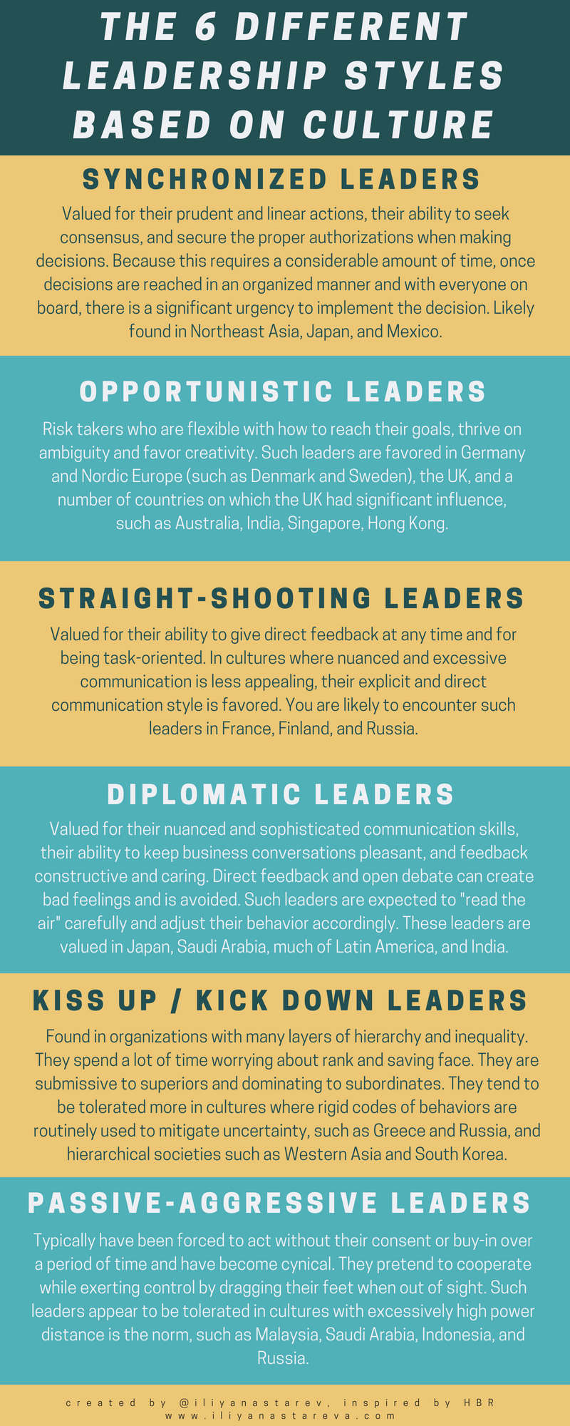 The 6 Different Leadership Styles Based on Culture [Infographic]