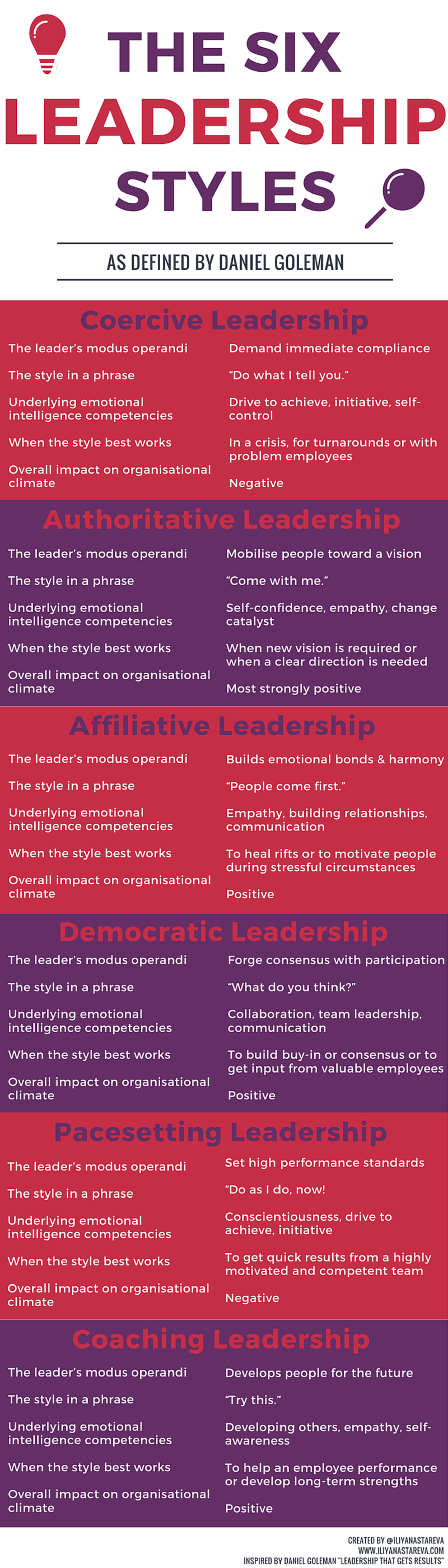 The_Six_Leadership_Styles_Infographic.png