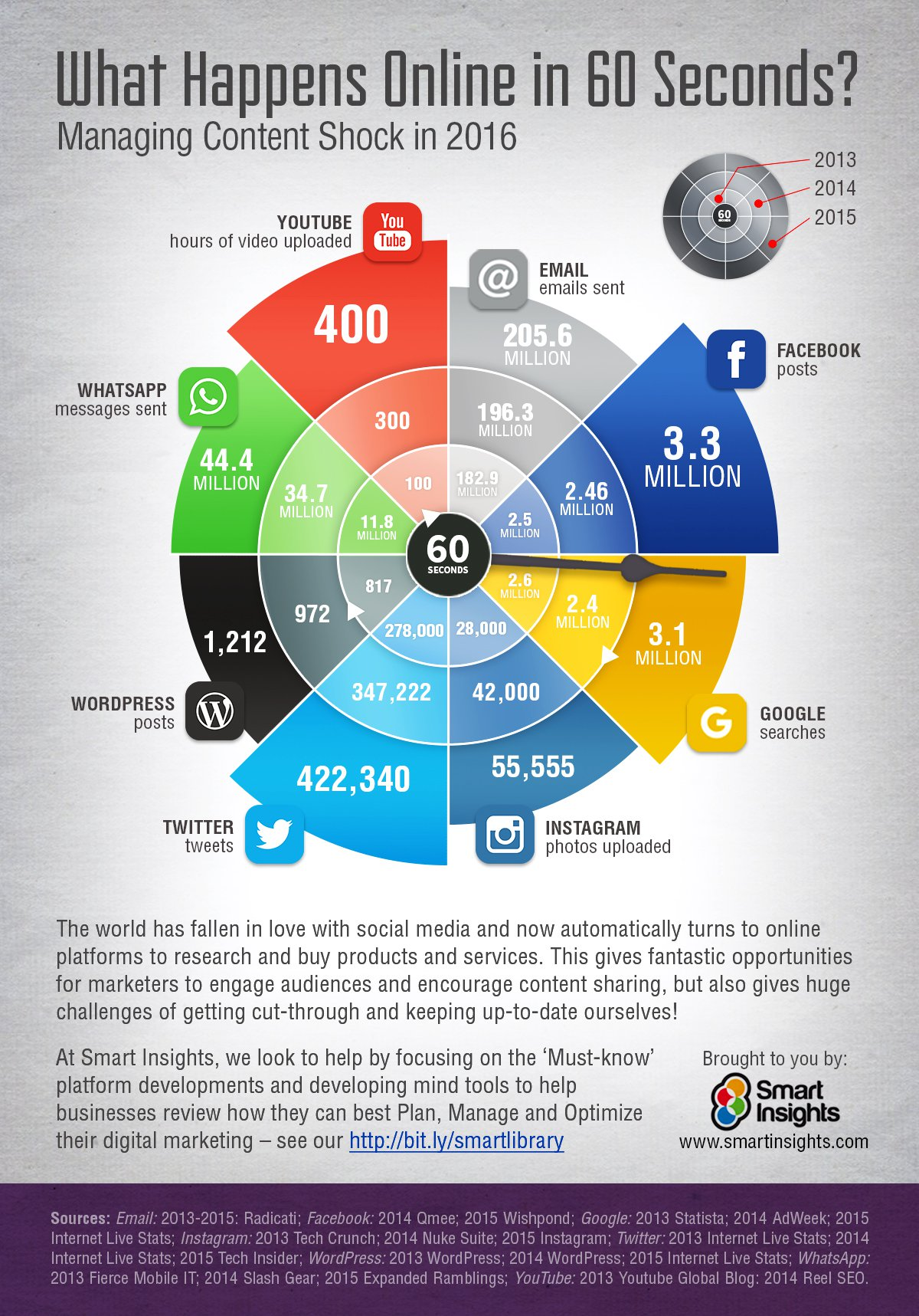 What-happens-online-in-60-seconds-one-minute.jpg