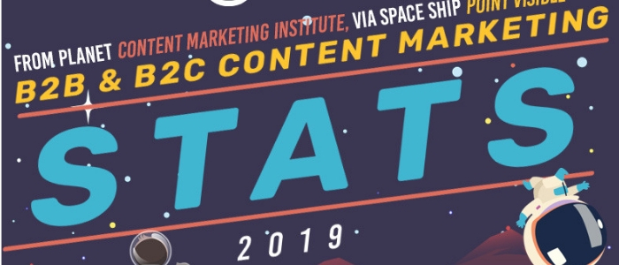 content marketing stats 2019