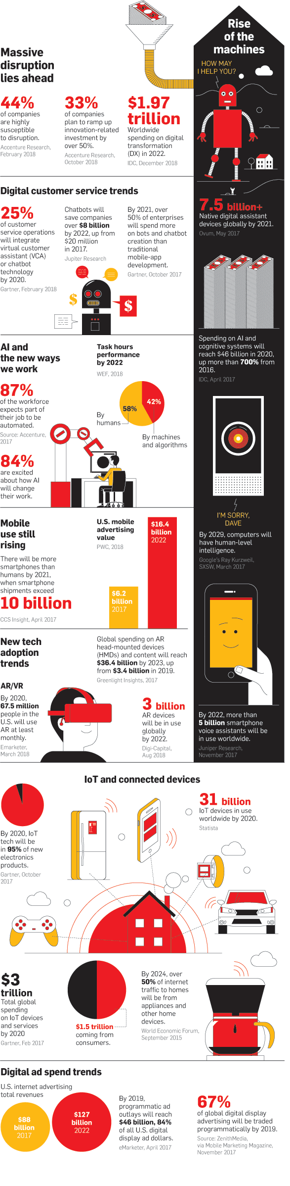 disruption-infographic