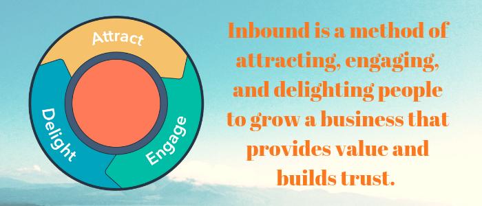 inbound methodology 3.0