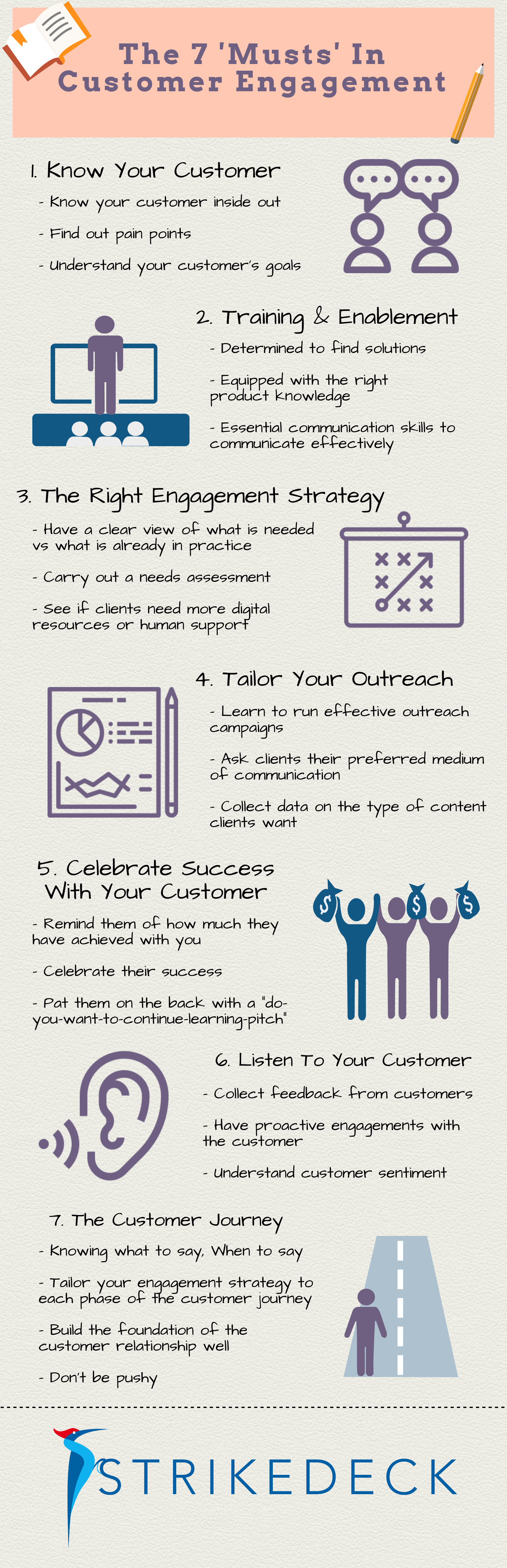 the-7-musts-in-customer-engagement-infographic