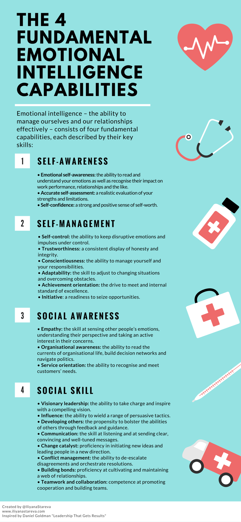the_4_fundamental_emotional_intelligence_capabilities_infographic.png