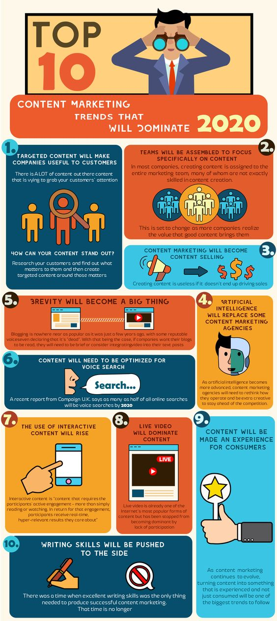 top 10 content marketing trends for 2020