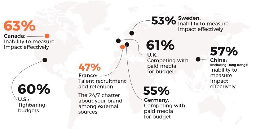 top PR challenges around the world