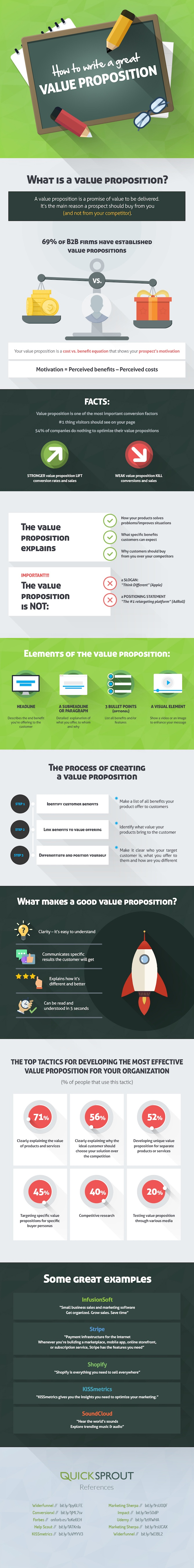value-proposition-infographic