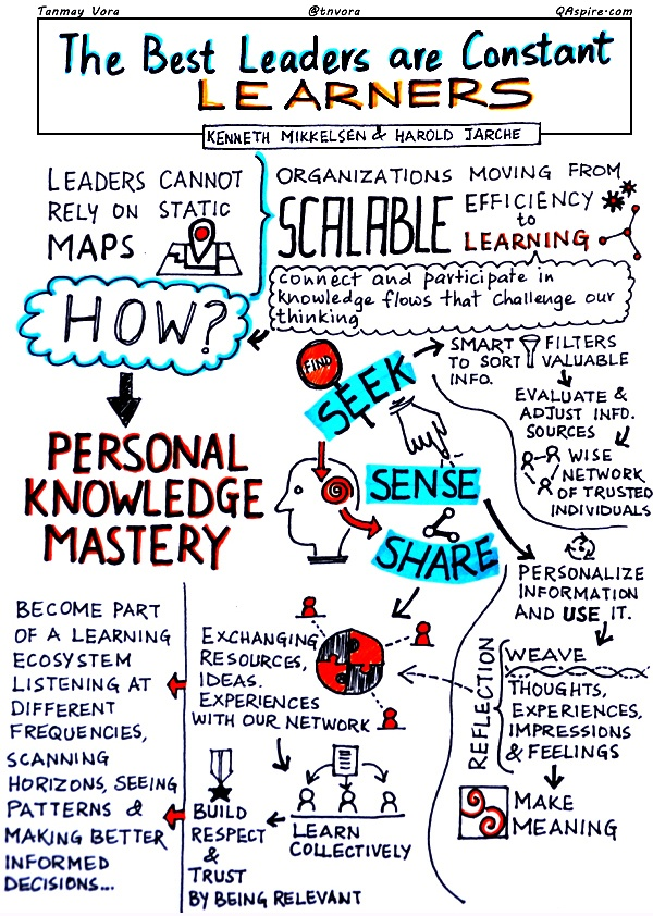 why constant learning is key in leadership.jpg