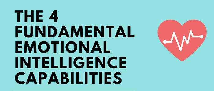 4_fundamental_emotional_intelligence_capabilities.png