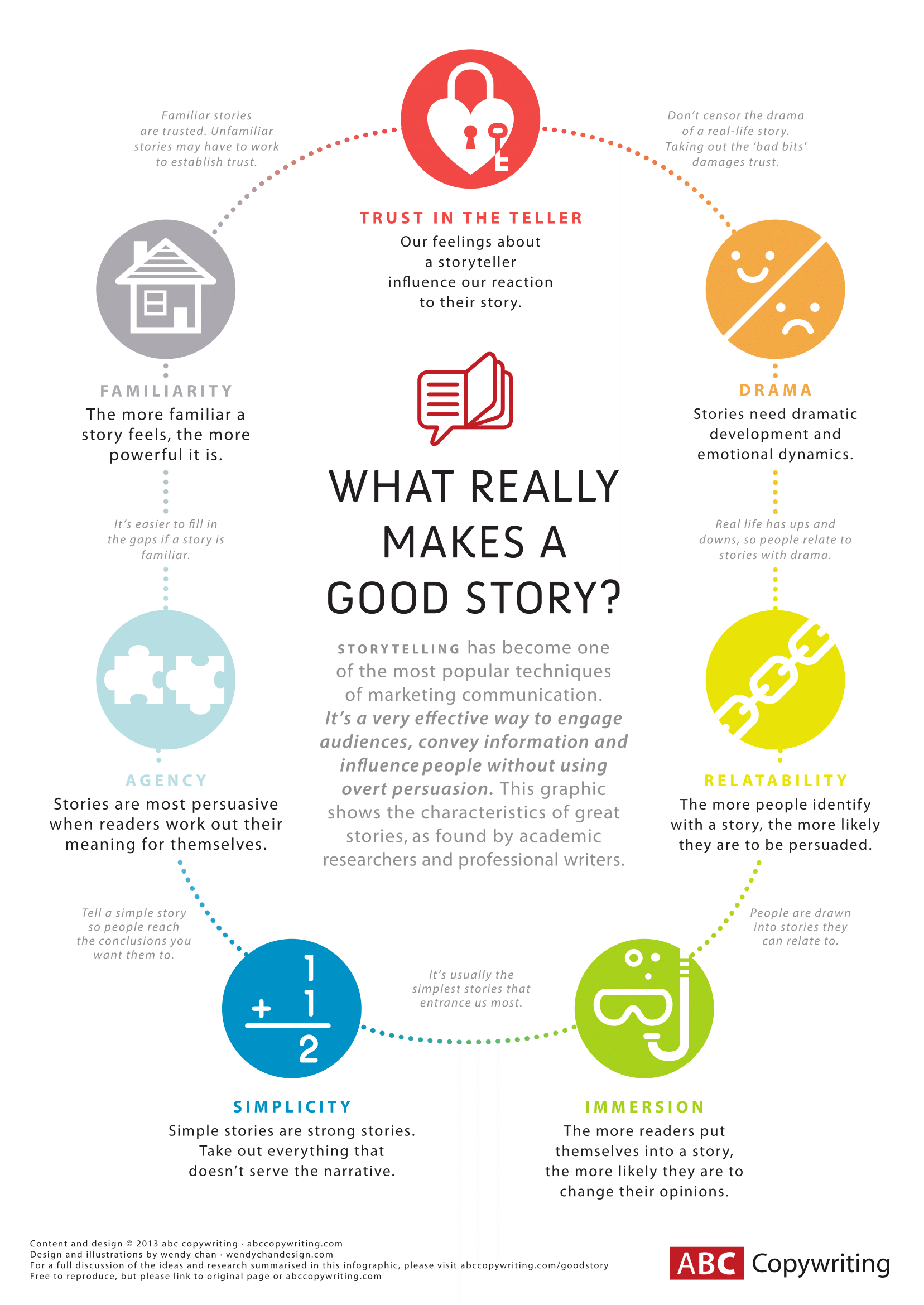 What-really-makes-a-good-story-infographic