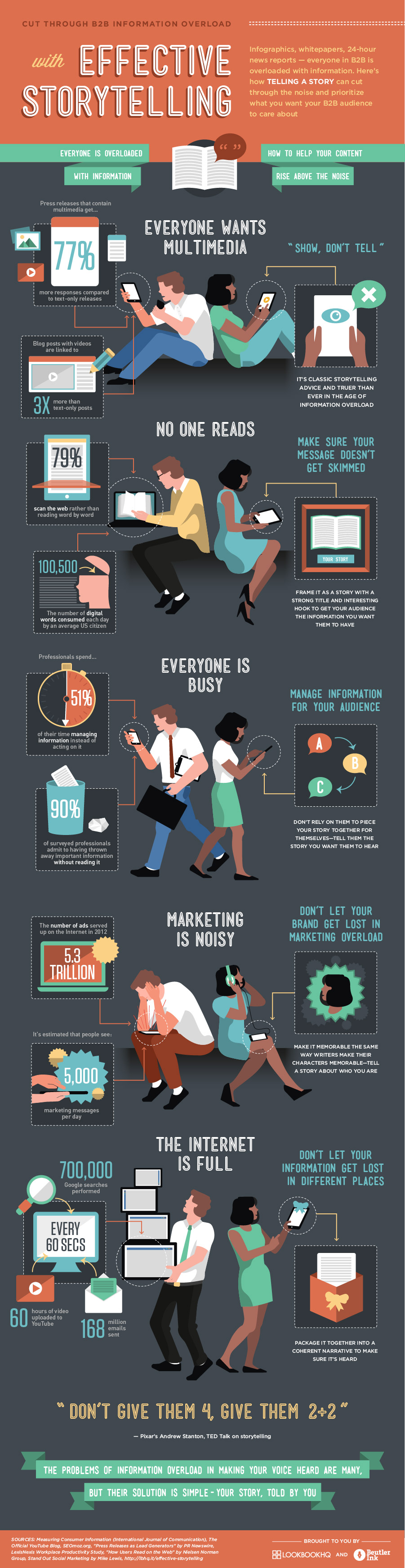 effective_storytelling_information_overload_infographic