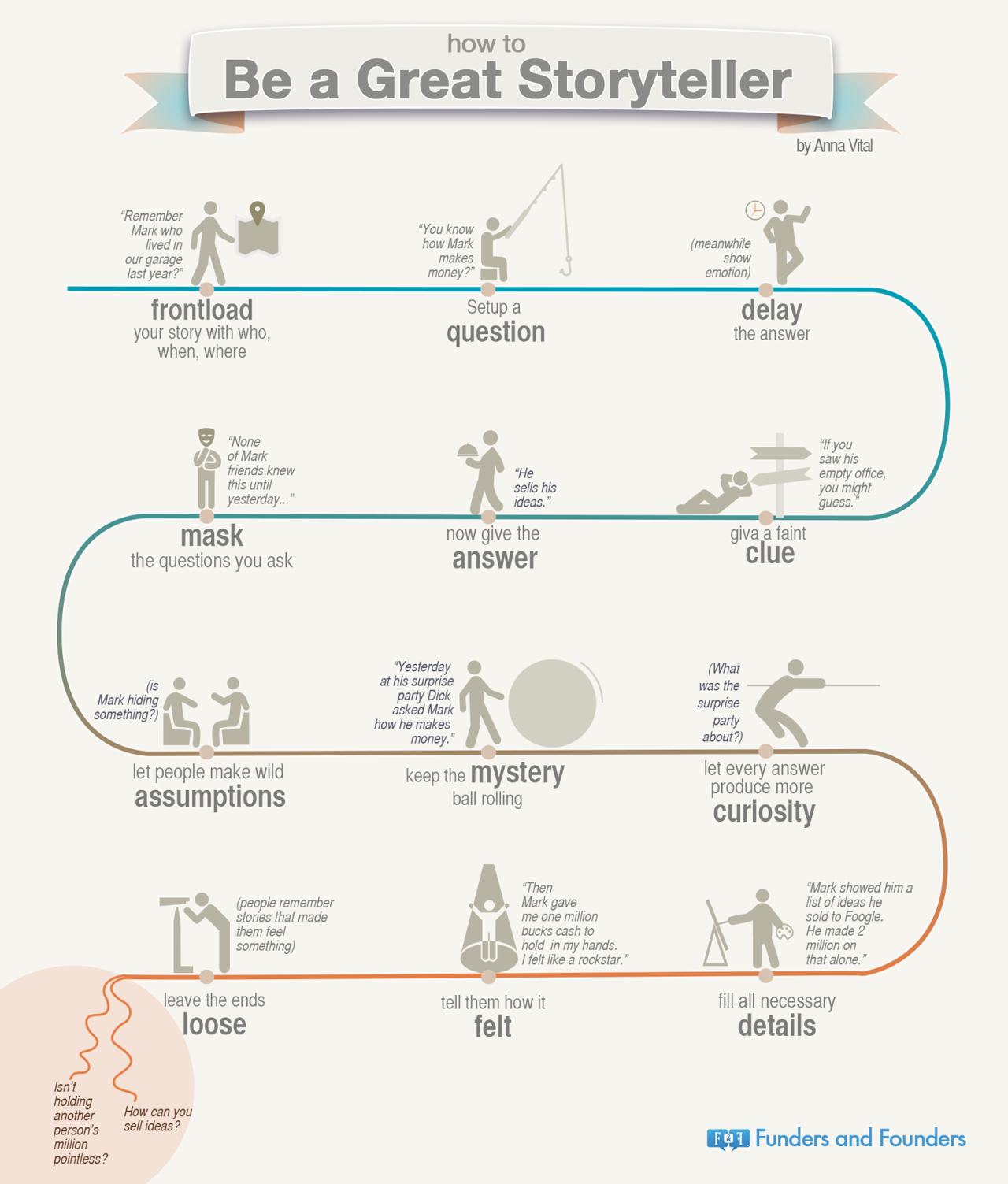 how-to-be-a-great-storyteller-infographic