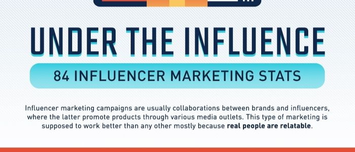 80+ Influencer Marketing Statistics [Infographic]