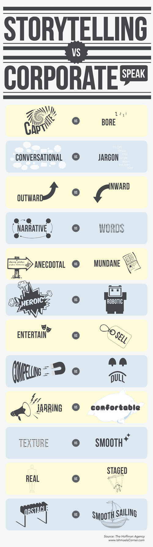 storytelling-vs-corporate-speak-infographic