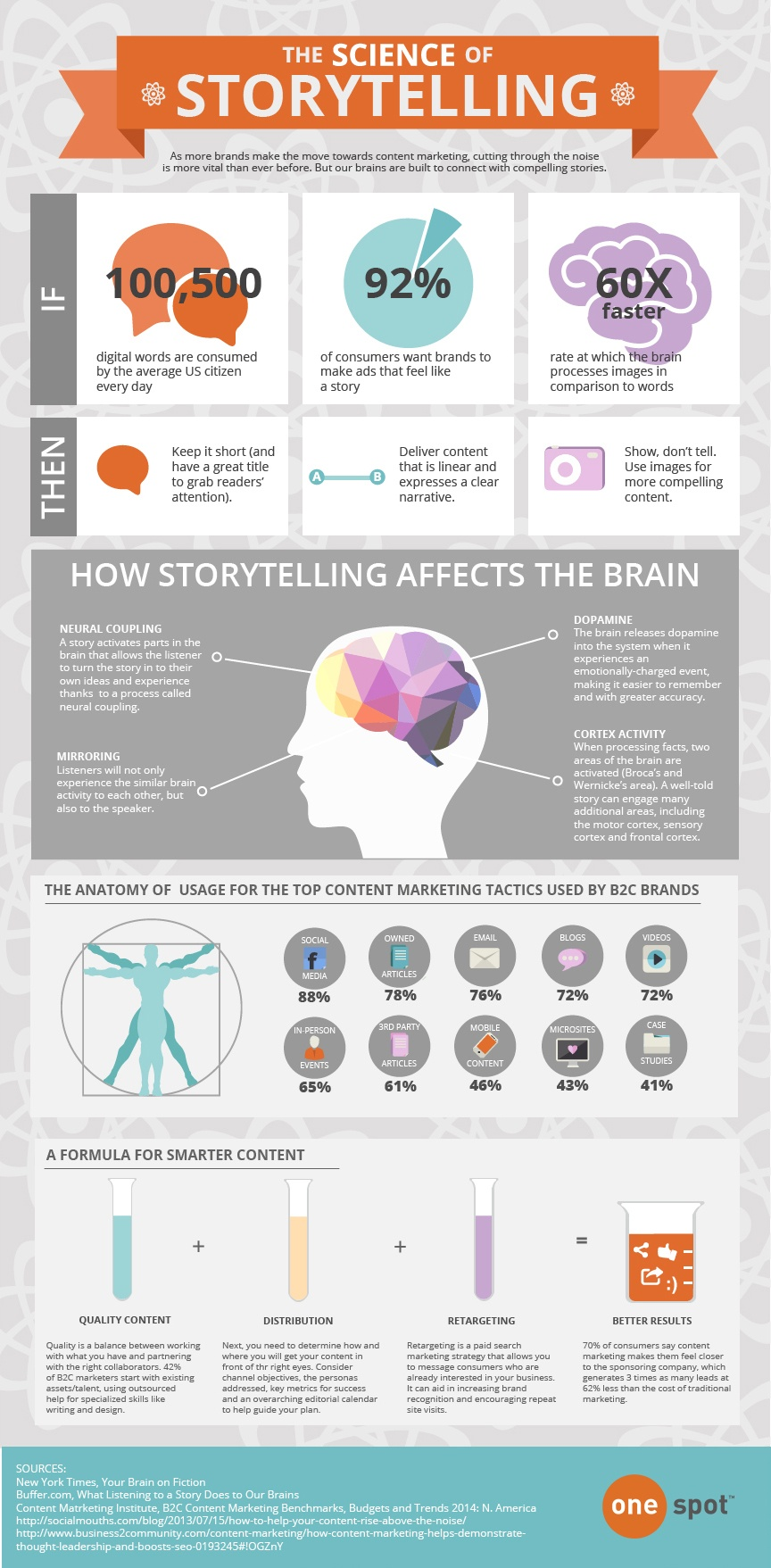 the-science-of-storytelling-infographic